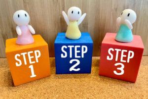 ステップと書かれた台と人形
